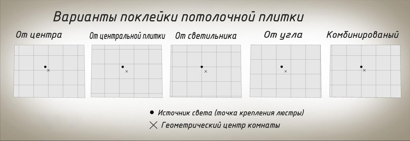 Наклейка потолочной плитки своими руками по диагонали 43