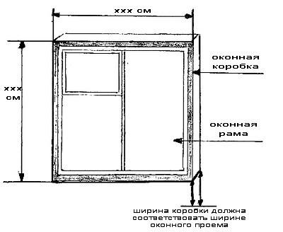 Установка пластикового окна своими руками на веранде 523