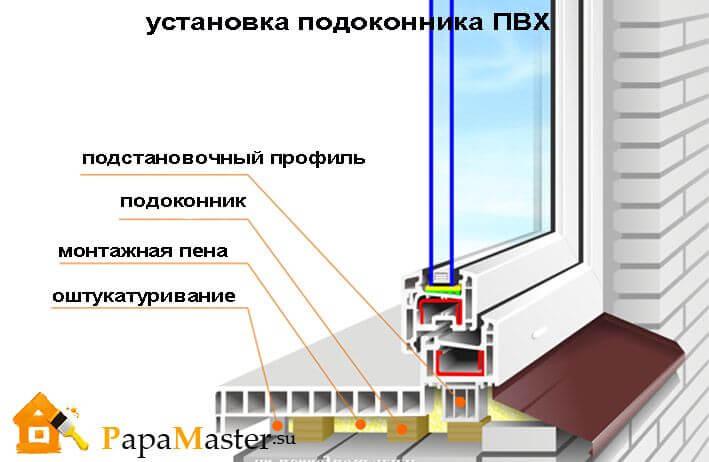 Установить радиаторы отопления в частном доме своими руками