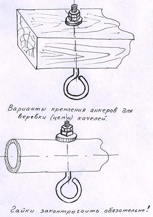 Схема крепления анкерных крюков
