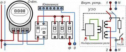 Схема подключения УЗО