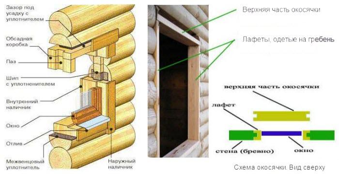 Замена окон в деревянном жилом доме