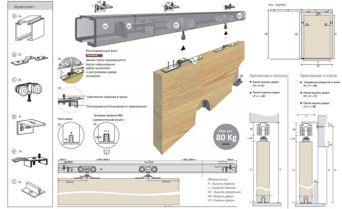 Схема установки раздвижной двери