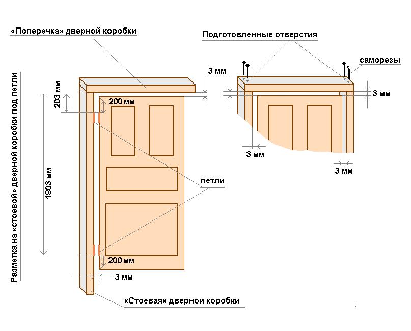 Сборка коробки межкомнатной двери