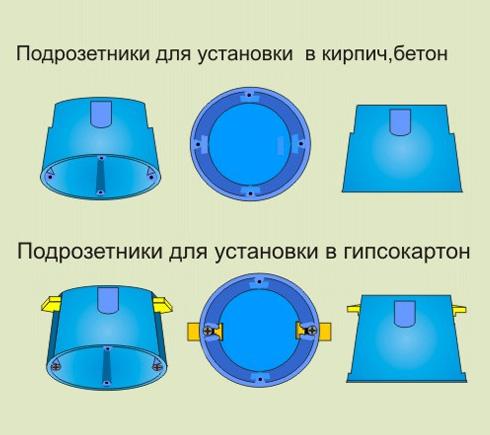 Подрозетники для гипсокартона и бетона