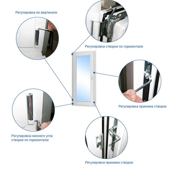 kak-otregulirovat-plastikovuyu-balkonnuyu-dver