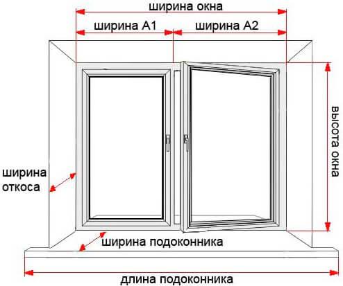 Размеры окна ПВХ