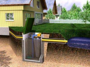 Наружная канализацияНаружная канализация