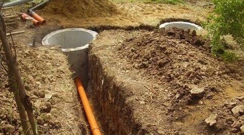 Как правильно провести канализацию в частном доме Как правильно провести канализацию в частном доме