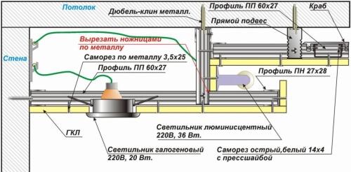 Фиксация первого яруса на потолок из гипсокартона