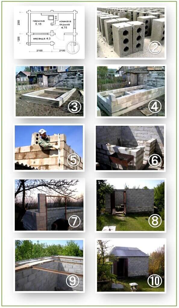 Этапы строительства бани из шлакоблоков