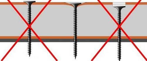 выравнивание потолка из гипсокартона под покраску