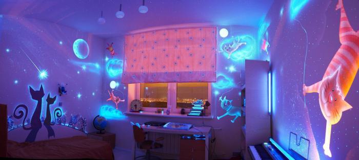 светоотражающая краска для потолка