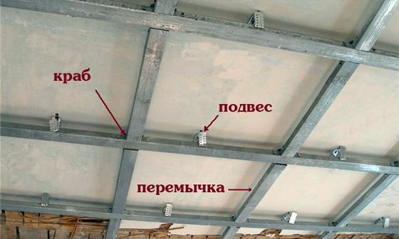 одноуровневый потолок из гипсокартона своими руками