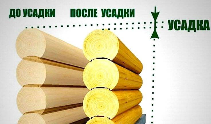 скользящий каркас для гипсокартона в деревянном доме