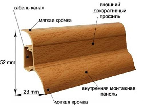 как крепить плинтус к гипсокартону