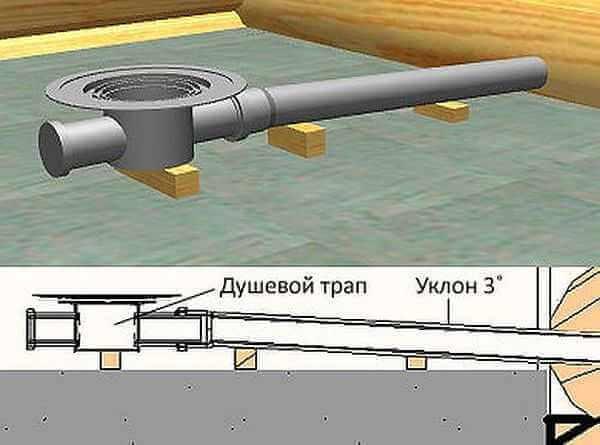 как правильно сделать душевую кабину из гипсокартона